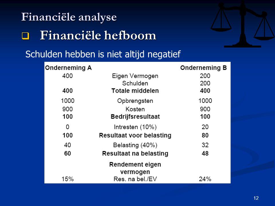 12 Financiële analyse  Financiële hefboom Schulden hebben is niet altijd negatief