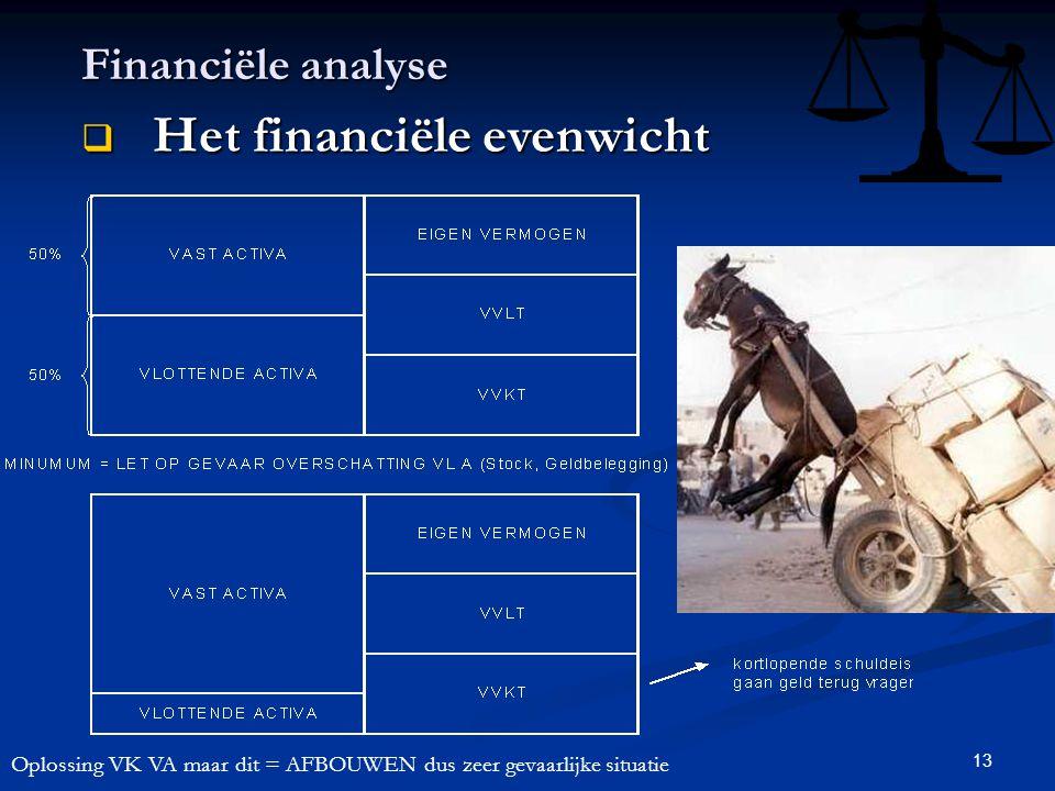 13 Financiële analyse  Het financiële evenwicht Oplossing VK VA maar dit = AFBOUWEN dus zeer gevaarlijke situatie