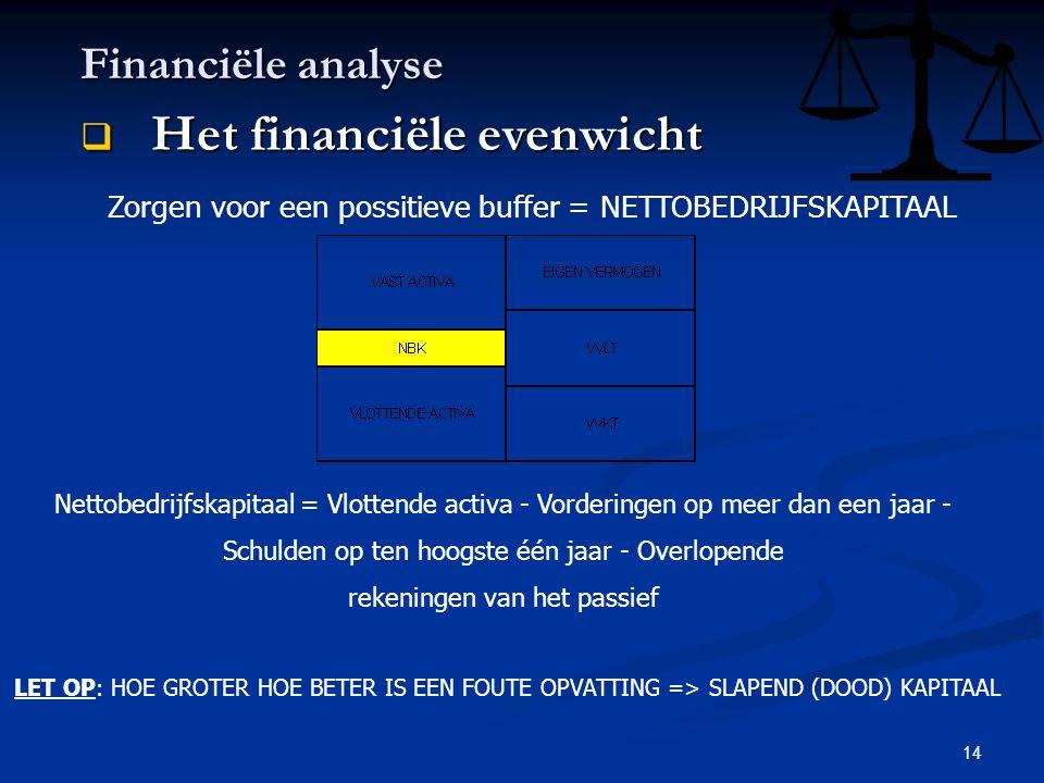 14 Financiële analyse  Het financiële evenwicht Zorgen voor een possitieve buffer = NETTOBEDRIJFSKAPITAAL Nettobedrijfskapitaal = Vlottende activa -