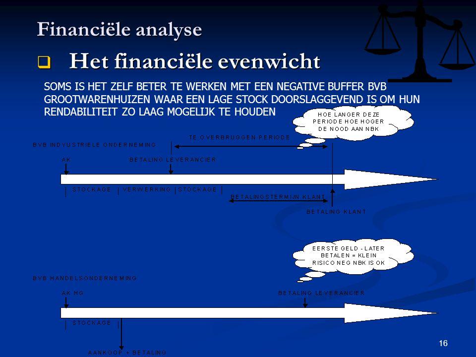 16 Financiële analyse  Het financiële evenwicht SOMS IS HET ZELF BETER TE WERKEN MET EEN NEGATIVE BUFFER BVB GROOTWARENHUIZEN WAAR EEN LAGE STOCK DOO