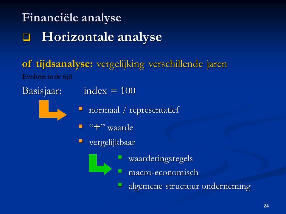 24 Financiële analyse  Horizontale analyse of tijdsanalyse: vergelijking verschillende jaren Evolutie in de tijd Basisjaar: index = 100  normaal / r