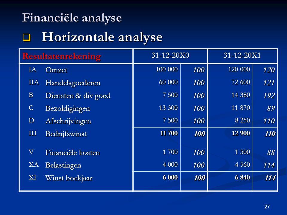 27 Financiële analyse  Horizontale analyse Resultatenrekening31-12-20X031-12-20X1IAOmzet 100 000 100 120 000 120 IIAHandelsgoederen 60 000 100 72 600