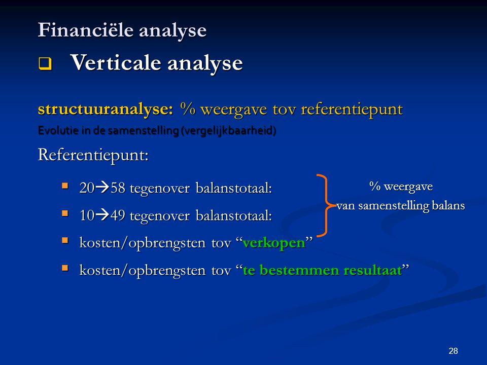 28 Financiële analyse  Verticale analyse structuuranalyse: % weergave tov referentiepunt Evolutie in de samenstelling (vergelijkbaarheid) Referentiep