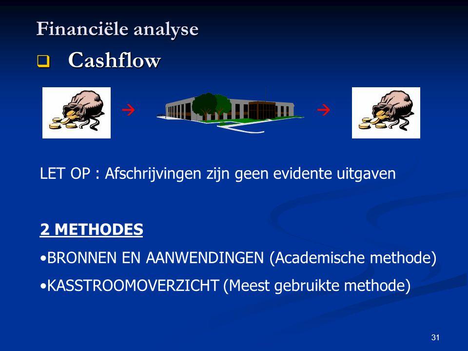 31 Financiële analyse  Cashflow  LET OP : Afschrijvingen zijn geen evidente uitgaven 2 METHODES •BRONNEN EN AANWENDINGEN (Academische methode) •KAS