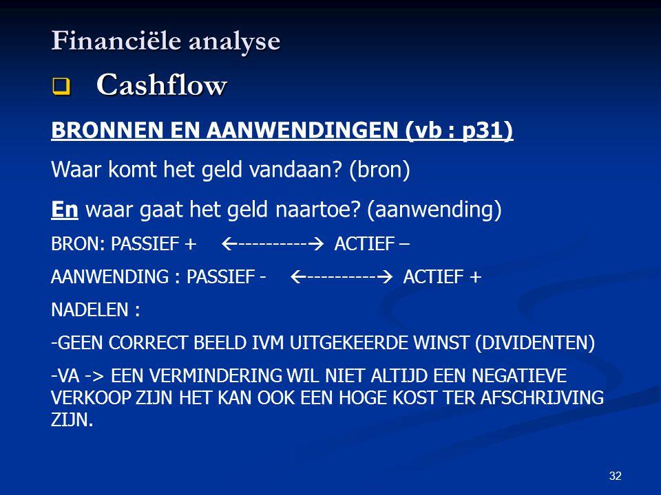 32 Financiële analyse  Cashflow BRONNEN EN AANWENDINGEN (vb : p31) Waar komt het geld vandaan? (bron) En waar gaat het geld naartoe? (aanwending) BRO