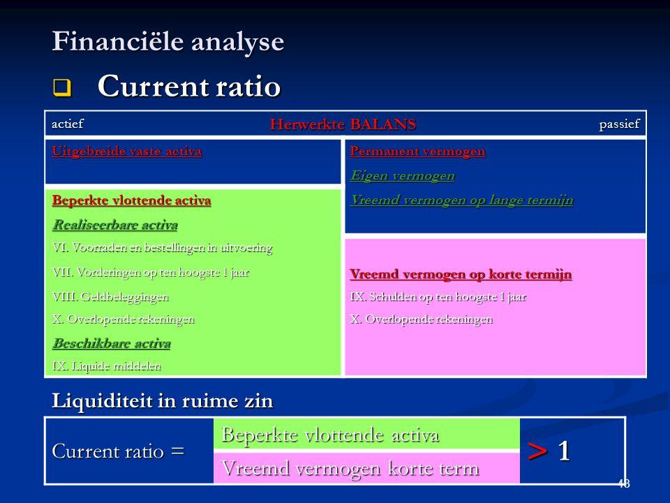 43 Financiële analyse  Current ratio actief Herwerkte BALANS passief Uitgebreide vaste activa Permanent vermogen Eigen vermogen Beperkte vlottende ac