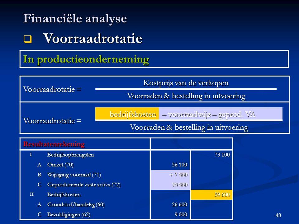 48 Financiële analyse  Voorraadrotatie Voorraadrotatie = Kostprijs van de verkopen Voorraden & bestelling in uitvoering Voorraadrotatie = bedrijfskos