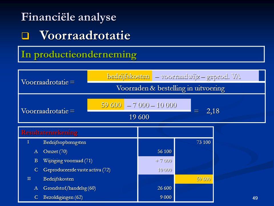 49 Financiële analyse  Voorraadrotatie Voorraadrotatie = bedrijfskosten – voorraadwijz – geprod. VA Voorraden & bestelling in uitvoering Voorraadrota