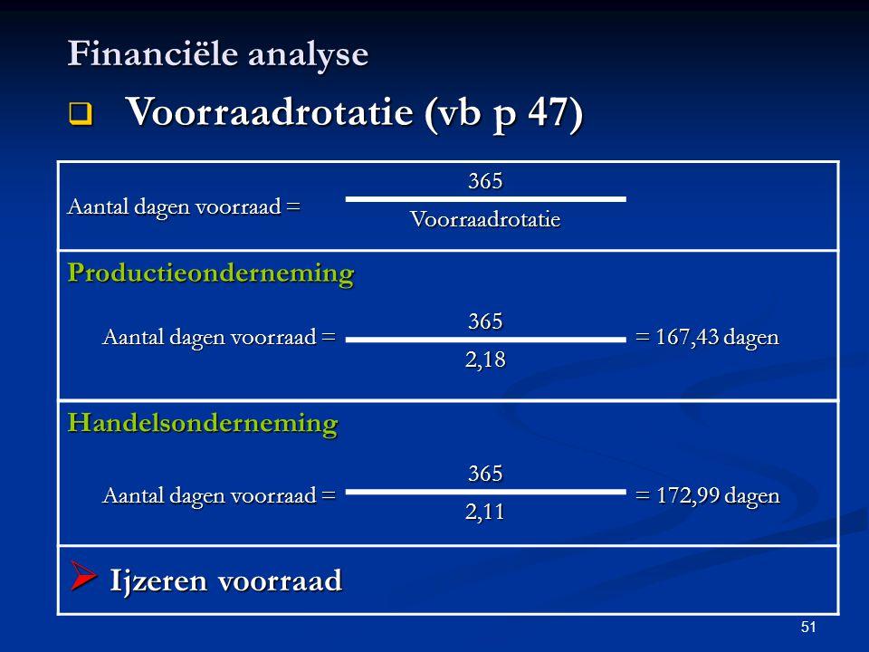 51 Financiële analyse  Voorraadrotatie (vb p 47) Aantal dagen voorraad = 365Voorraadrotatie Productieonderneming 365= 167,43 dagen 2,18 Handelsondern