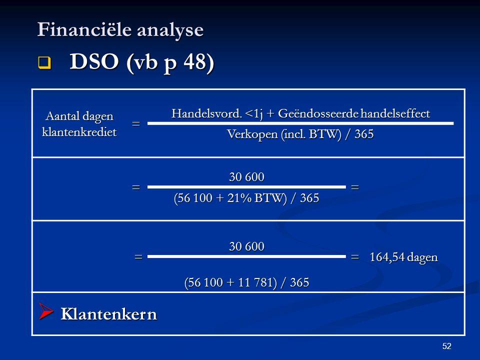 52 Financiële analyse  DSO (vb p 48) Aantal dagen klantenkrediet = Handelsvord. <1j + Geëndosseerde handelseffect Verkopen (incl. BTW) / 365 = 30 600