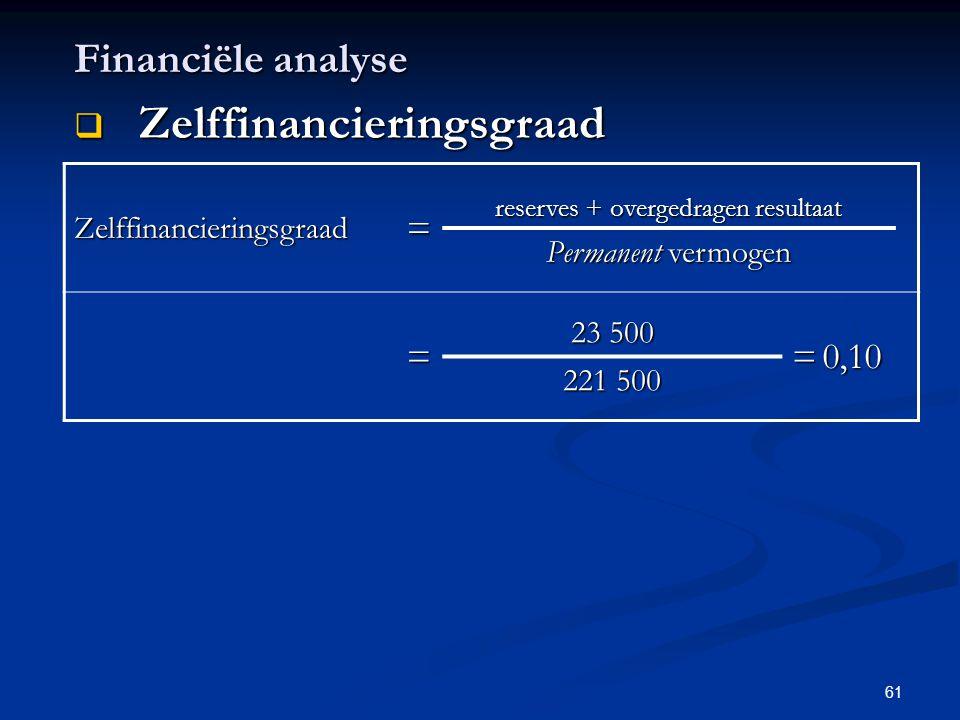 61 Financiële analyse  Zelffinancieringsgraad Zelffinancieringsgraad= reserves + overgedragen resultaat Permanent vermogen = 23 500 =0,10 221 500
