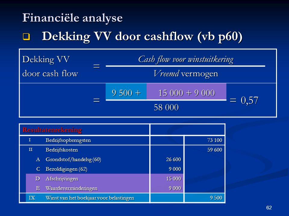 62 Financiële analyse  Dekking VV door cashflow (vb p60) Dekking VV door cash flow = Cash flow voor winstuitkering Vreemd vermogen = 9 500 + 15 000 +