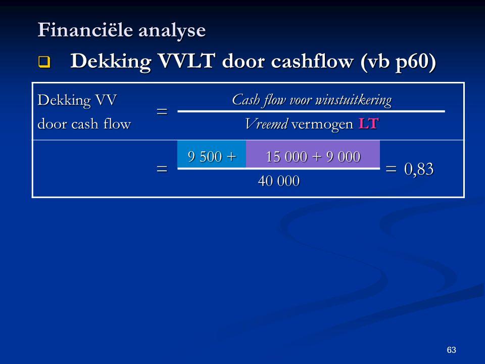 63 Financiële analyse  Dekking VVLT door cashflow (vb p60) Dekking VV door cash flow = Cash flow voor winstuitkering Vreemd vermogen LT = 9 500 + 15