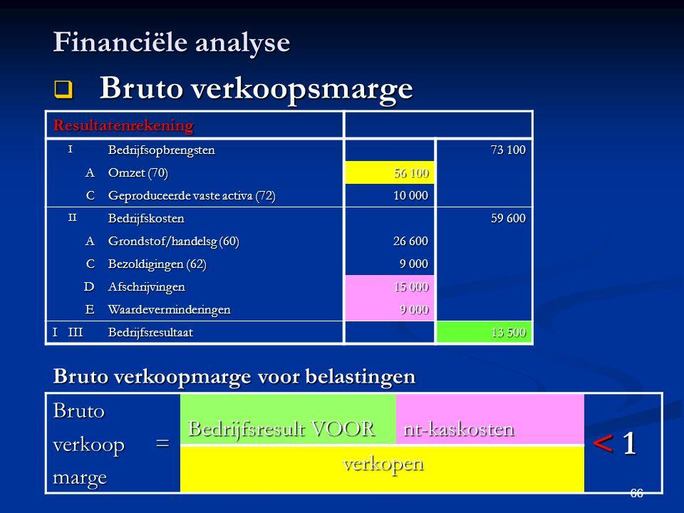66 Financiële analyse  Bruto verkoopsmarge ResultatenrekeningIBedrijfsopbrengsten 73 100 A Omzet (70) 56 100 C Geproduceerde vaste activa (72) 10 000