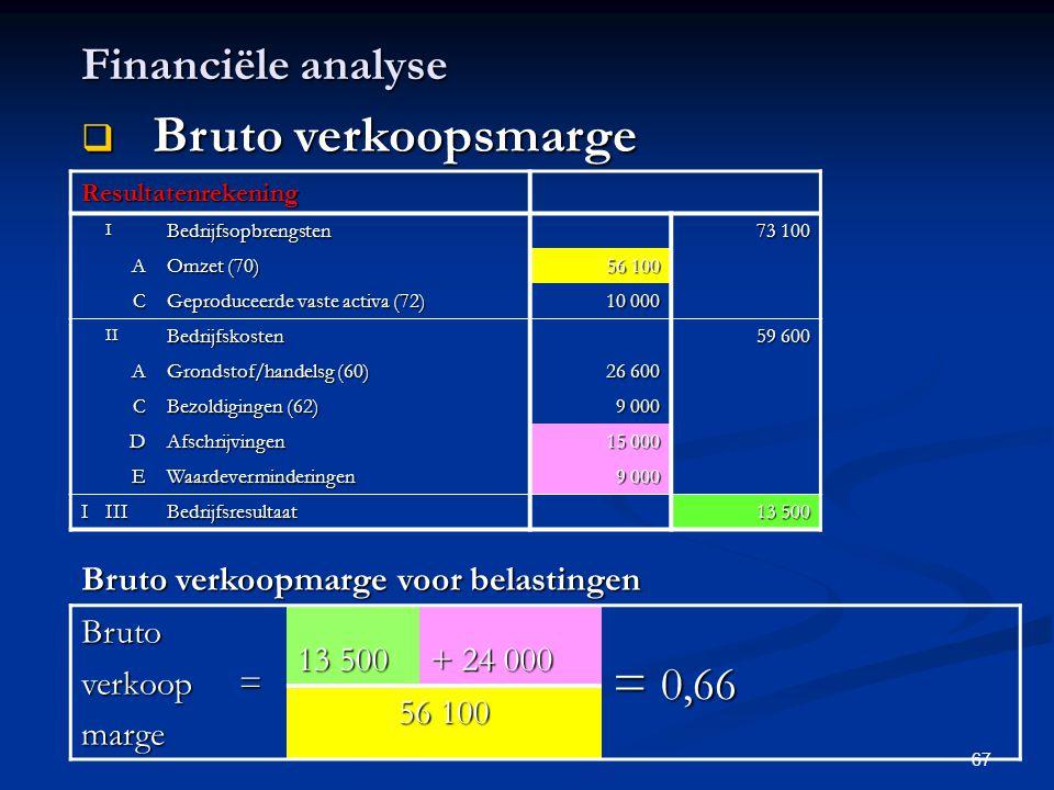 67 Financiële analyse  Bruto verkoopsmarge Bruto verkoopmarge voor belastingen Brutoverkoopmarge= 13 500 + 24 000 = 0,66 56 100 ResultatenrekeningIBe