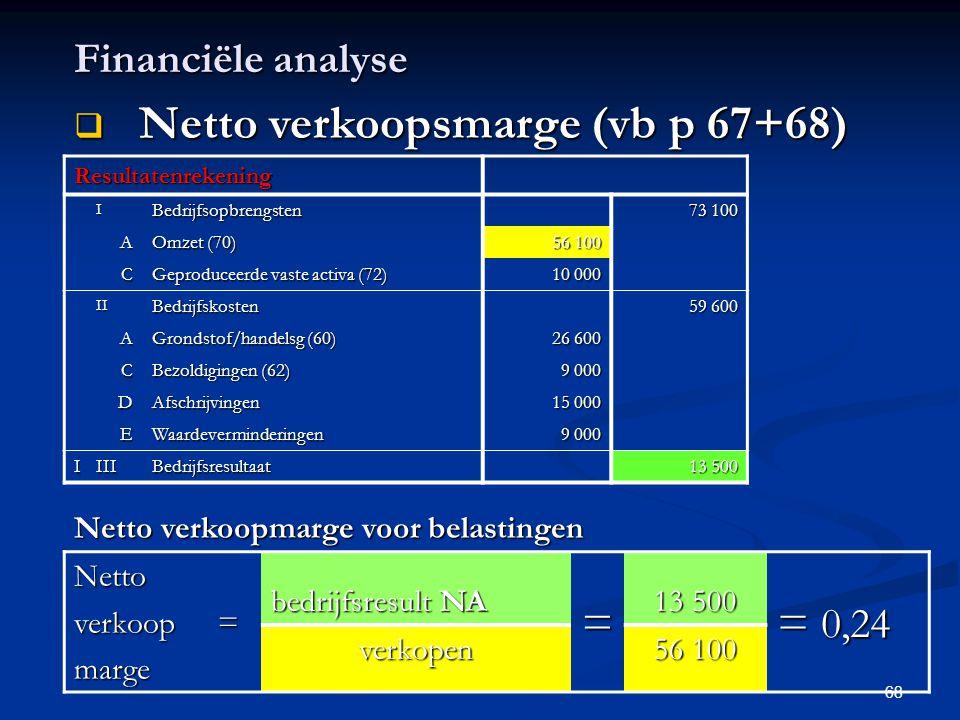 68 Financiële analyse  Netto verkoopsmarge (vb p 67+68) Netto verkoopmarge voor belastingen Nettoverkoopmarge= bedrijfsresult NA = 13 500 = 0,24 verk