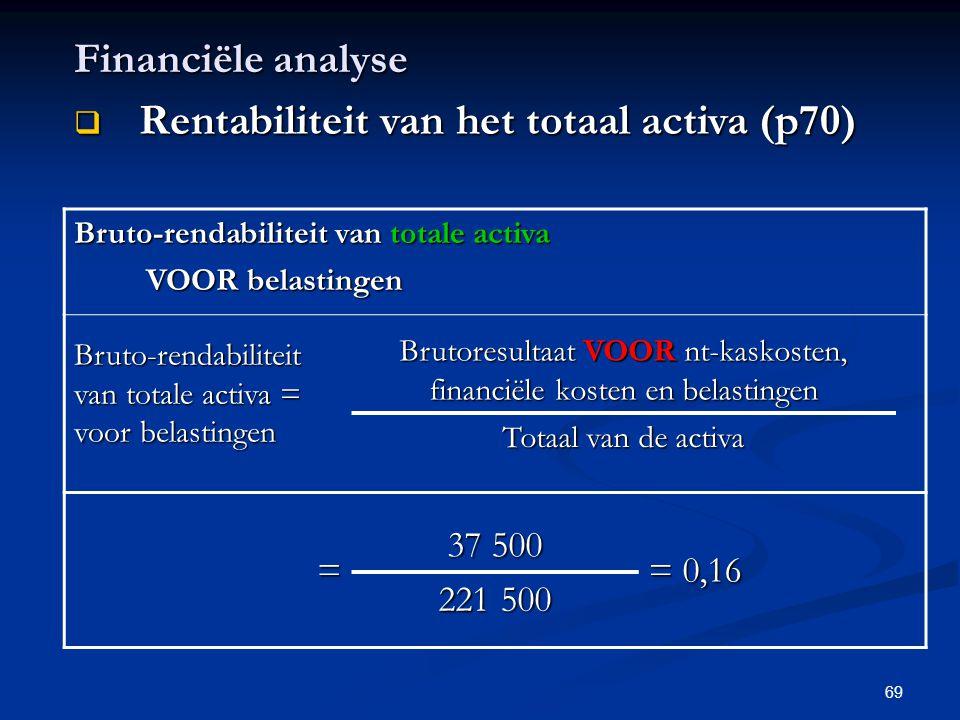 69 Financiële analyse  Rentabiliteit van het totaal activa (p70) Bruto-rendabiliteit van totale activa VOOR belastingen VOOR belastingen Bruto-rendab
