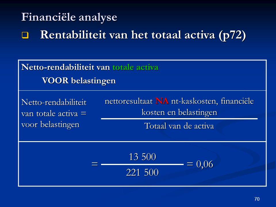 70 Financiële analyse  Rentabiliteit van het totaal activa (p72) Netto-rendabiliteit van totale activa VOOR belastingen VOOR belastingen Netto-rendab