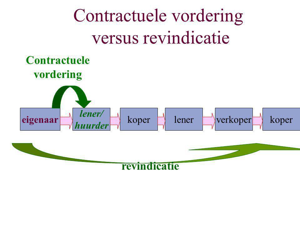 Contractuele vordering versus revindicatie eigenaar lener/ huurder koperlenerverkoperkoper revindicatie Contractuele vordering