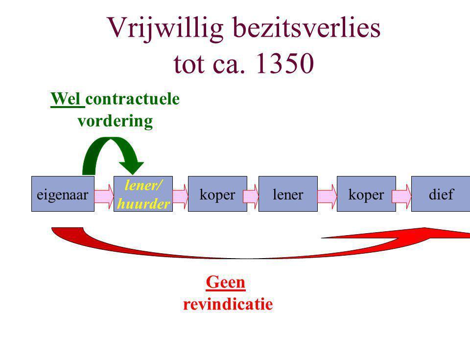 Vrijwillig bezitsverlies tot ca. 1350 eigenaar lener/ huurder koperlenerkoperdief Wel contractuele vordering Geen revindicatie