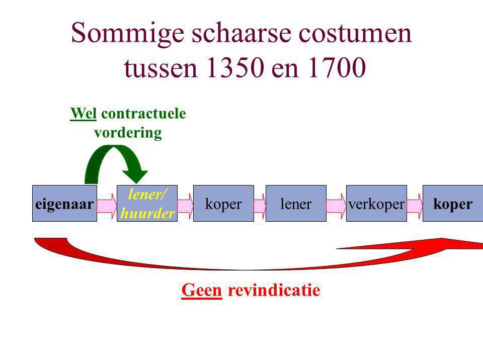 Sommige schaarse costumen tussen 1350 en 1700 eigenaar lener/ huurder koperlenerverkoperkoper Geen revindicatie Wel contractuele vordering