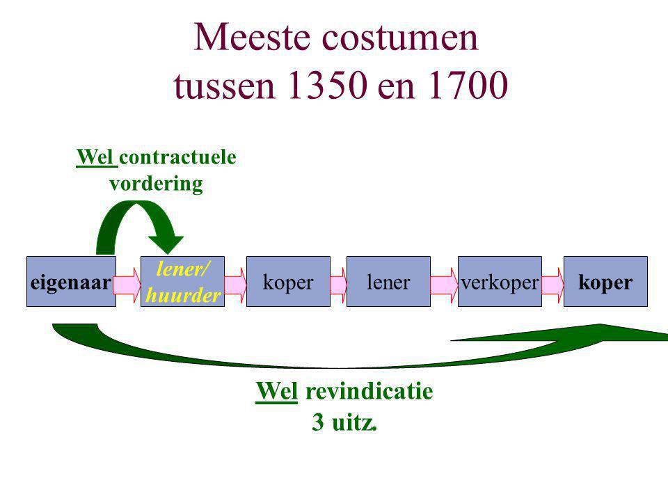 Meeste costumen tussen 1350 en 1700 eigenaar lener/ huurder koperlenerverkoperkoper Wel revindicatie 3 uitz. Wel contractuele vordering