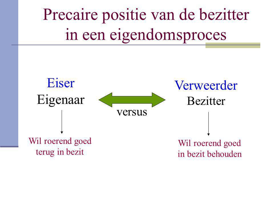 Precaire positie van de bezitter in een eigendomsproces Eiser Eigenaar Verweerder Bezitter versus Wil roerend goed terug in bezit Wil roerend goed in