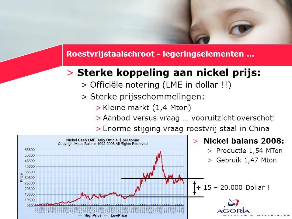 Roestvrijstaalschroot - legeringselementen … >Sterke koppeling aan nickel prijs: >Officiële notering (LME in dollar !!) >Sterke prijsschommelingen: >K