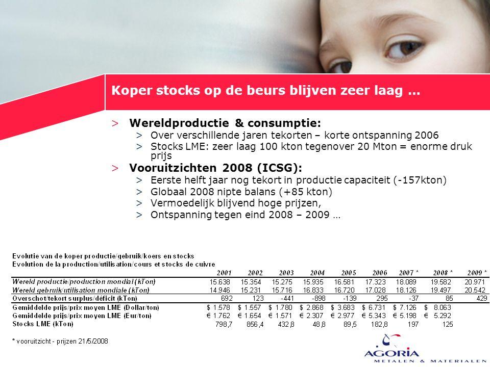 >Wereldproductie & consumptie: >Over verschillende jaren tekorten – korte ontspanning 2006 >Stocks LME: zeer laag 100 kton tegenover 20 Mton = enorme