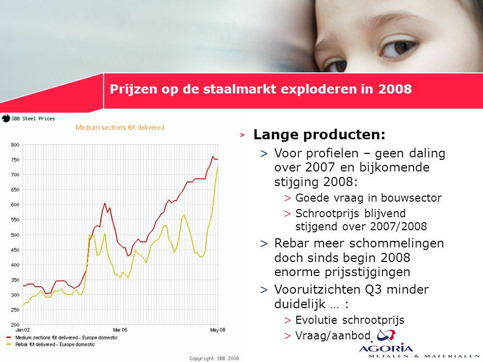 Prijzen op de staalmarkt exploderen in 2008 >Lange producten: >Voor profielen – geen daling over 2007 en bijkomende stijging 2008: >Goede vraag in bou