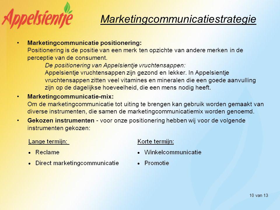 10 van 13 Marketingcommunicatiestrategie •Marketingcommunicatie positionering: Positionering is de positie van een merk ten opzichte van andere merken