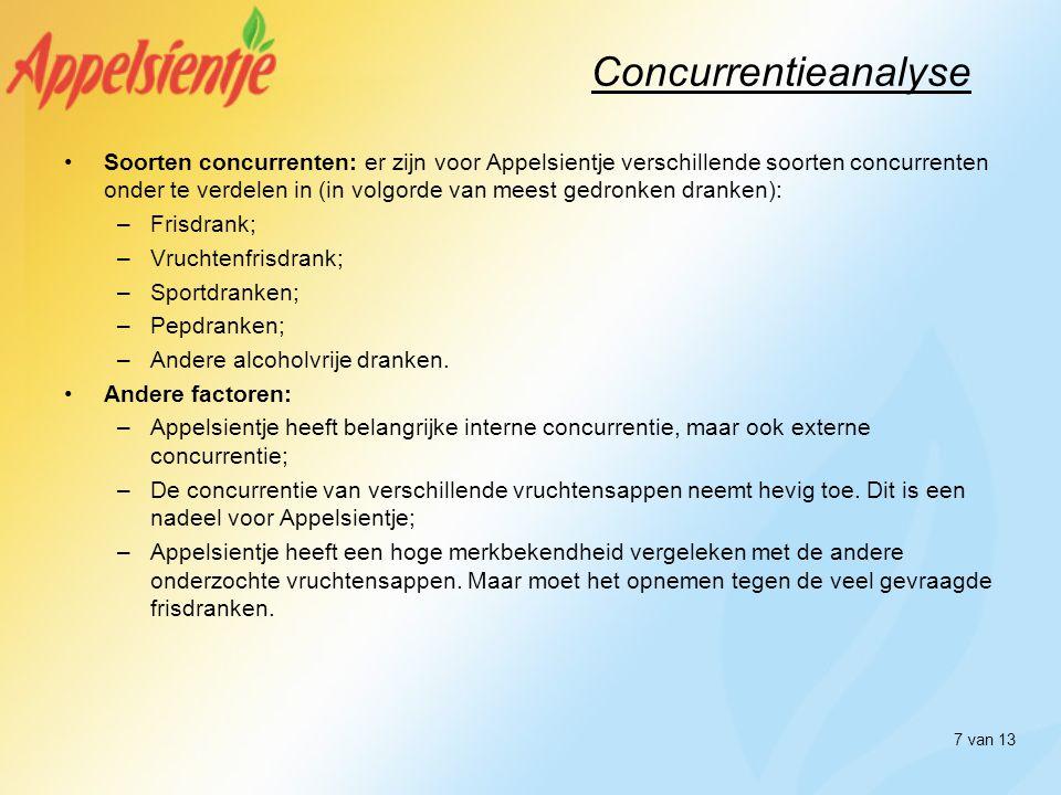 7 van 13 Concurrentieanalyse •Soorten concurrenten: er zijn voor Appelsientje verschillende soorten concurrenten onder te verdelen in (in volgorde van