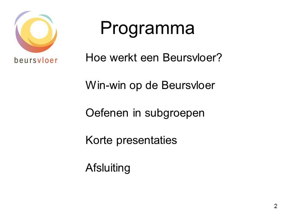 2 Programma Hoe werkt een Beursvloer.