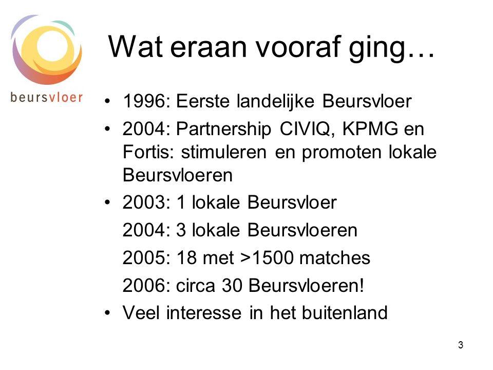 3 Wat eraan vooraf ging… •1996: Eerste landelijke Beursvloer •2004: Partnership CIVIQ, KPMG en Fortis: stimuleren en promoten lokale Beursvloeren •2003: 1 lokale Beursvloer 2004: 3 lokale Beursvloeren 2005: 18 met >1500 matches 2006: circa 30 Beursvloeren.