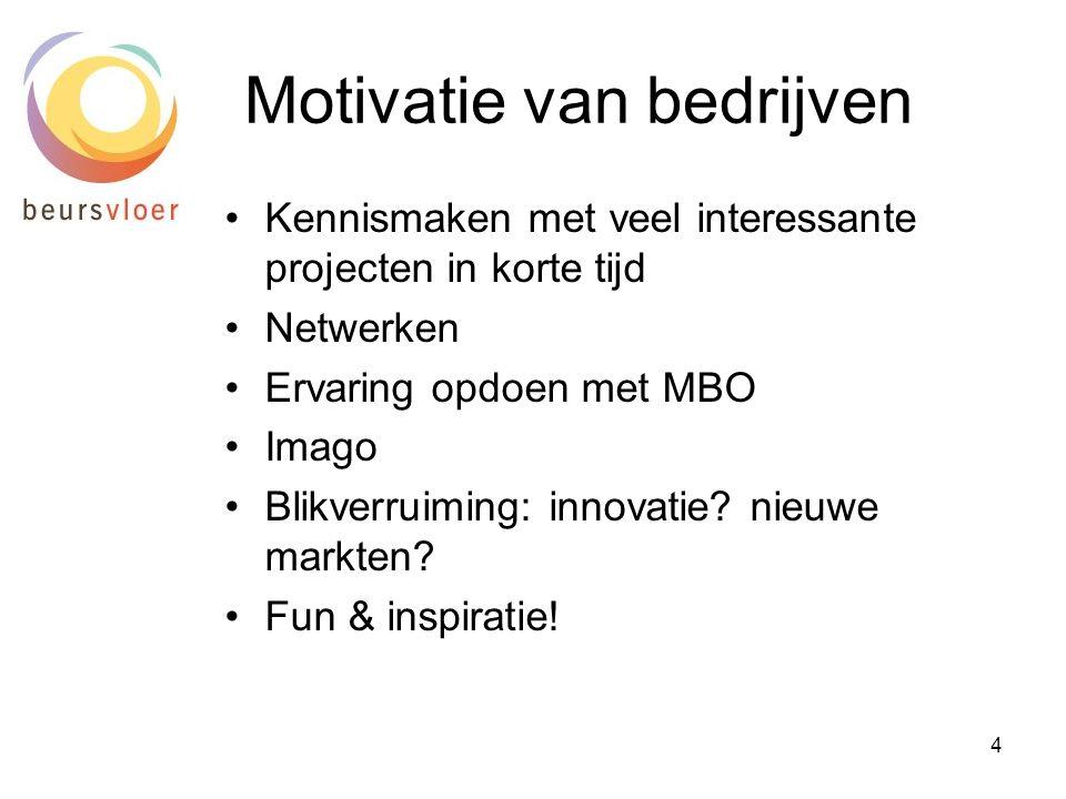 4 Motivatie van bedrijven •Kennismaken met veel interessante projecten in korte tijd •Netwerken •Ervaring opdoen met MBO •Imago •Blikverruiming: innovatie.