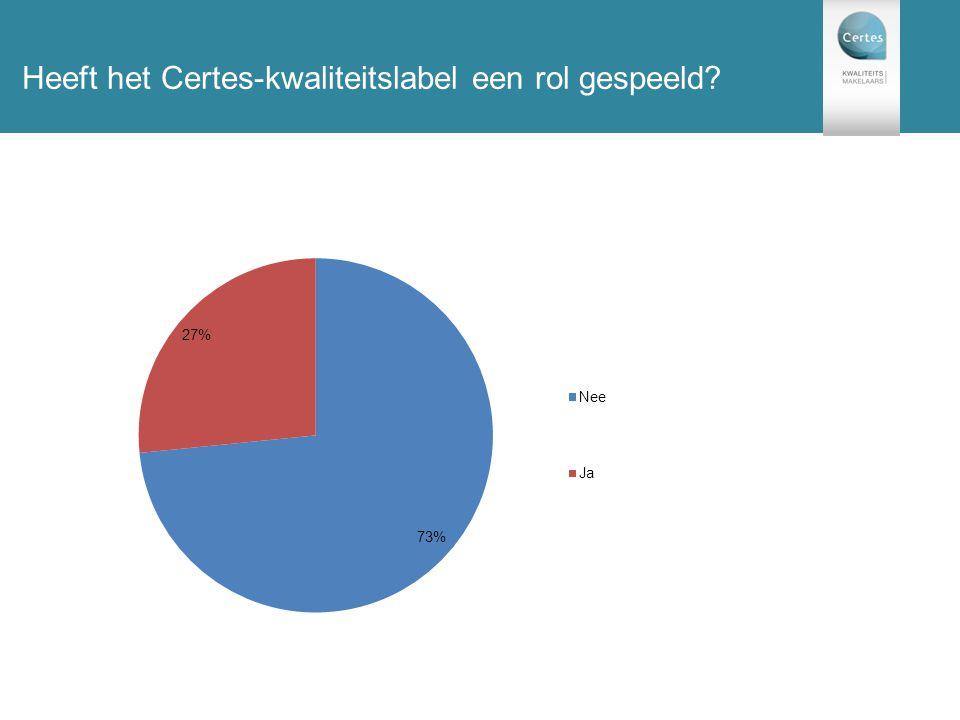 131 enquêtes Heeft het Certes-kwaliteitslabel een rol gespeeld?