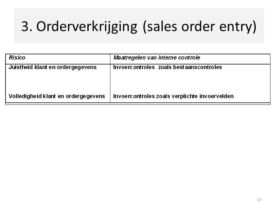 3. Orderverkrijging (sales order entry) 13