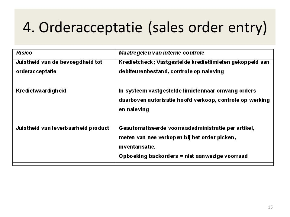 4. Orderacceptatie (sales order entry) 16