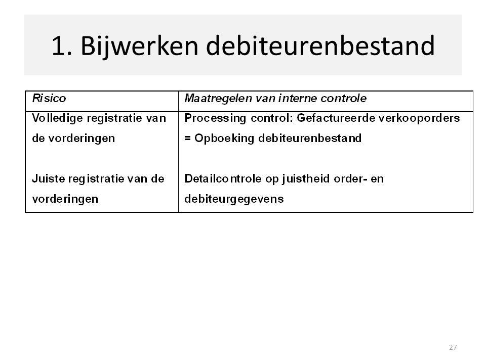1. Bijwerken debiteurenbestand 27