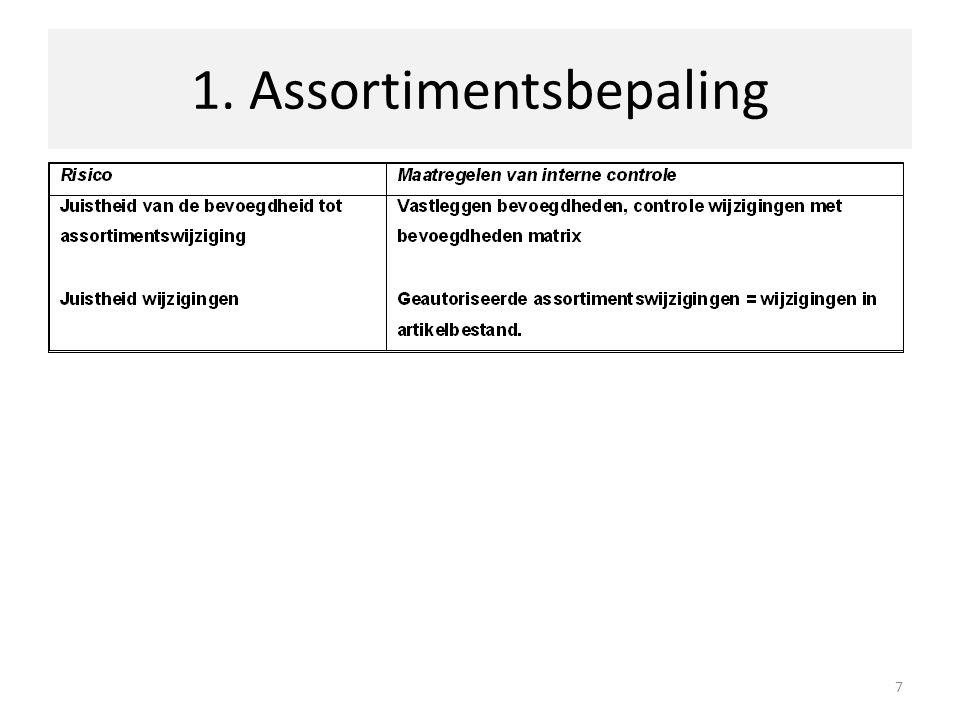 1. Assortimentsbepaling 7