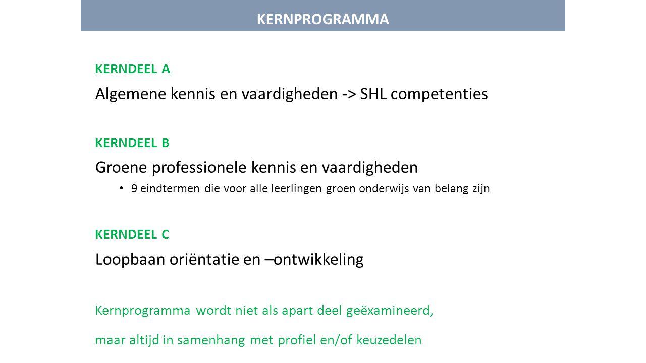 KERNPROGRAMMA KERNDEEL A Algemene kennis en vaardigheden -> SHL competenties KERNDEEL B Groene professionele kennis en vaardigheden • 9 eindtermen die