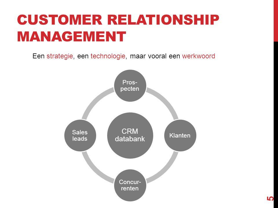 CUSTOMER RELATIONSHIP MANAGEMENT CRM databank Pros- pecten Klanten Concur- renten Sales leads Een strategie, een technologie, maar vooral een werkwoor