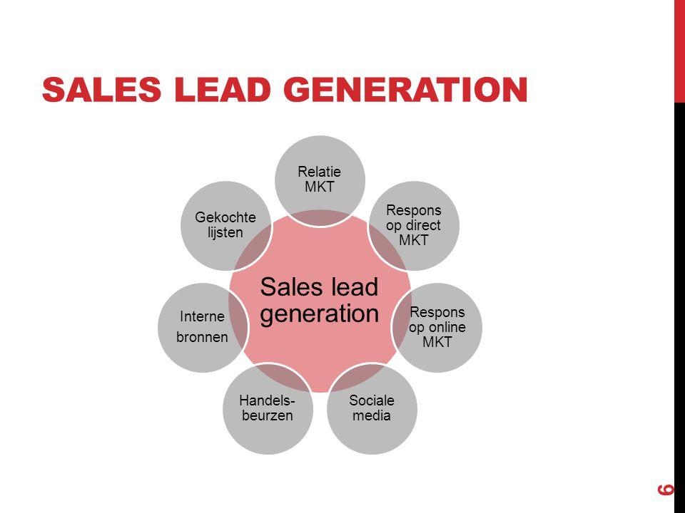 SALES LEAD GENERATION Sales lead generation Relatie MKT Respons op direct MKT Respons op online MKT Sociale media Handels- beurzen Interne bronnen Gek