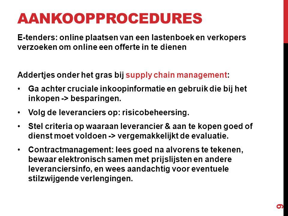 AANKOOPPROCEDURES E-tenders: online plaatsen van een lastenboek en verkopers verzoeken om online een offerte in te dienen Addertjes onder het gras bij