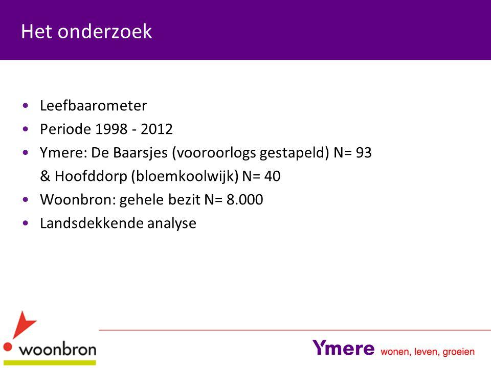 23 januari 2014 pagina 3 Het onderzoek •Leefbaarometer •Periode 1998 - 2012 •Ymere: De Baarsjes (vooroorlogs gestapeld) N= 93 & Hoofddorp (bloemkoolwijk) N= 40 •Woonbron: gehele bezit N= 8.000 •Landsdekkende analyse