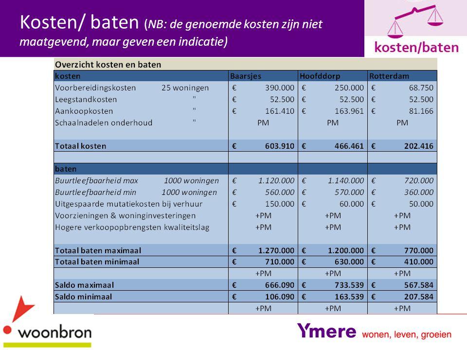 23 januari 2014 pagina 9 Kosten/ baten (NB: de genoemde kosten zijn niet maatgevend, maar geven een indicatie)