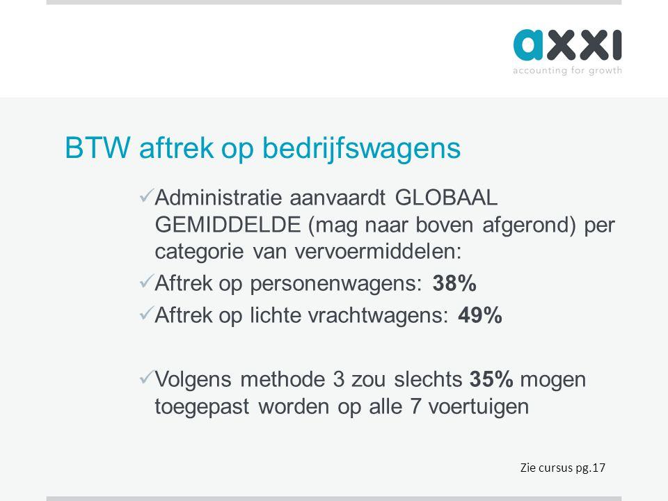 BTW aftrek op bedrijfswagens  Administratie aanvaardt GLOBAAL GEMIDDELDE (mag naar boven afgerond) per categorie van vervoermiddelen:  Aftrek op per