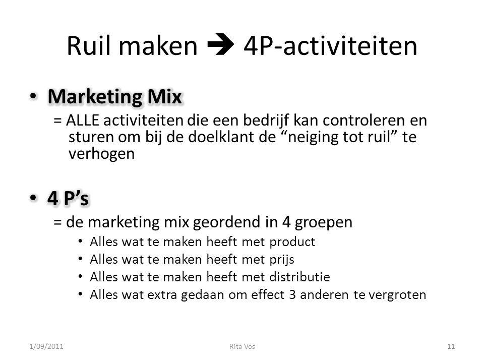 Ruil maken  4P-activiteiten 1/09/201111Rita Vos