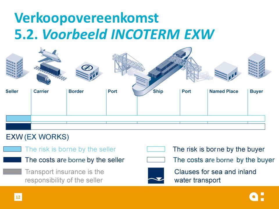 12 Verkoopovereenkomst 5.2. Voorbeeld INCOTERM EXW