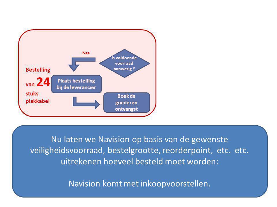Is voldoende voorraad aanwezig ? Plaats bestelling bij de leverancier Boek de goederen ontvangst Nee Bestelling van 24 stuks plakkabel Nu laten we Nav